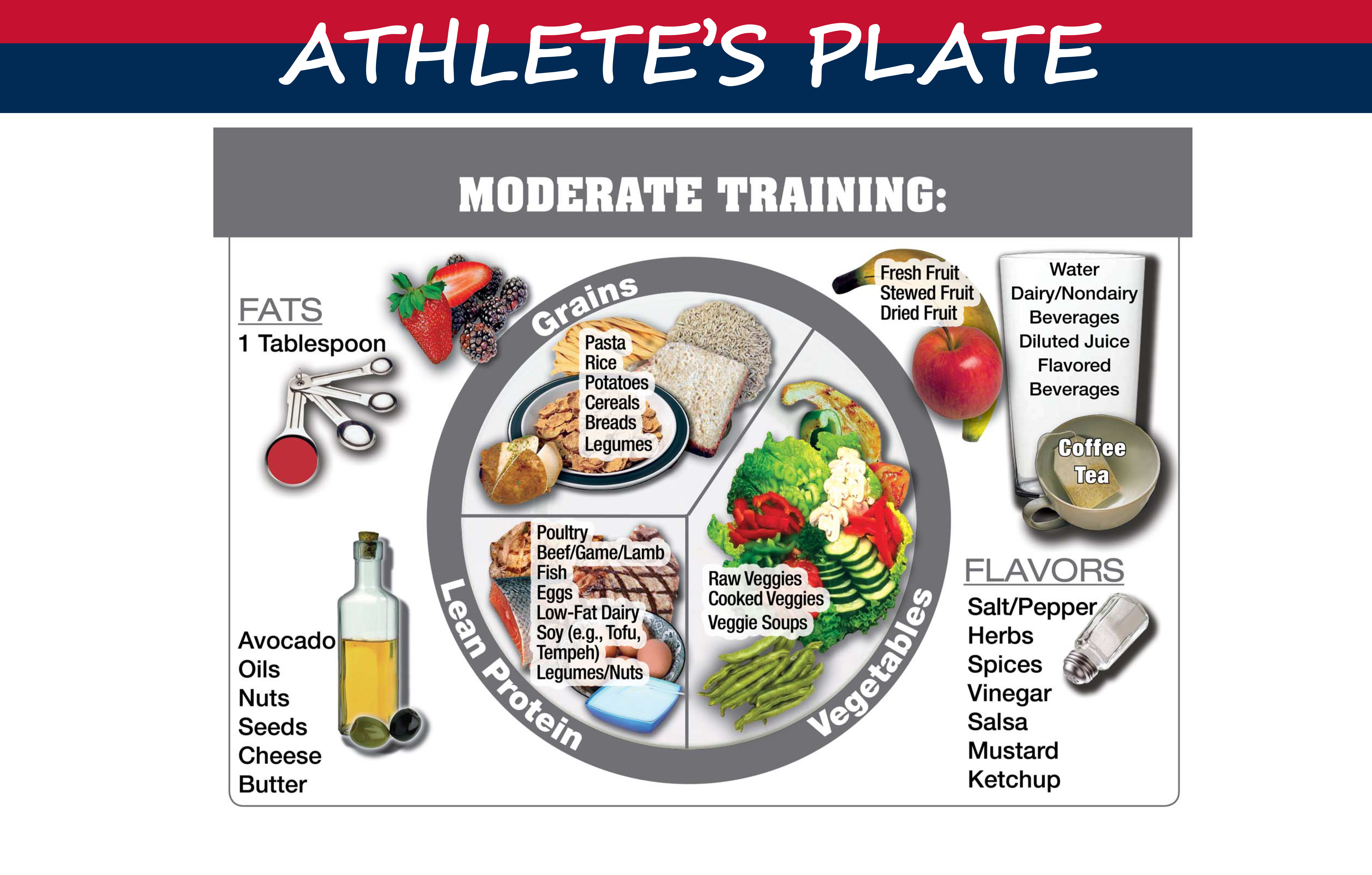 moderate-training